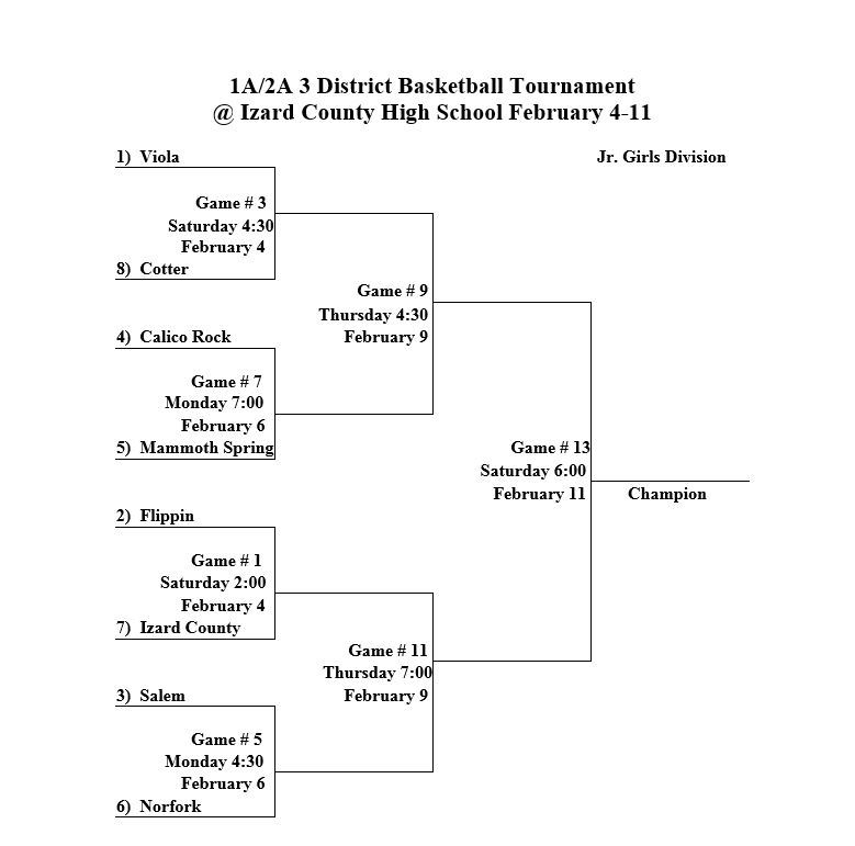 Jr. Girls Bracket.JPG