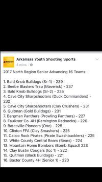 Sr. High Trap Regional Results.jpg
